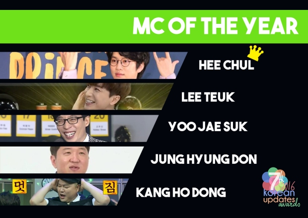 mc-of-the-year