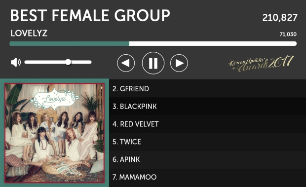 BEST FEMALE GROUP