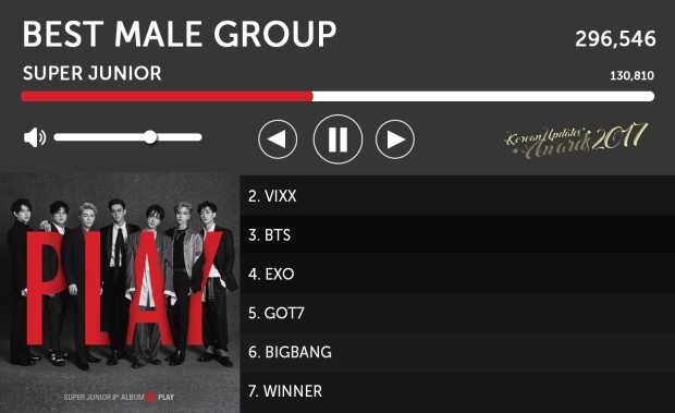 BEST MALE GROUP